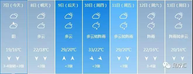 天气情况.jpg