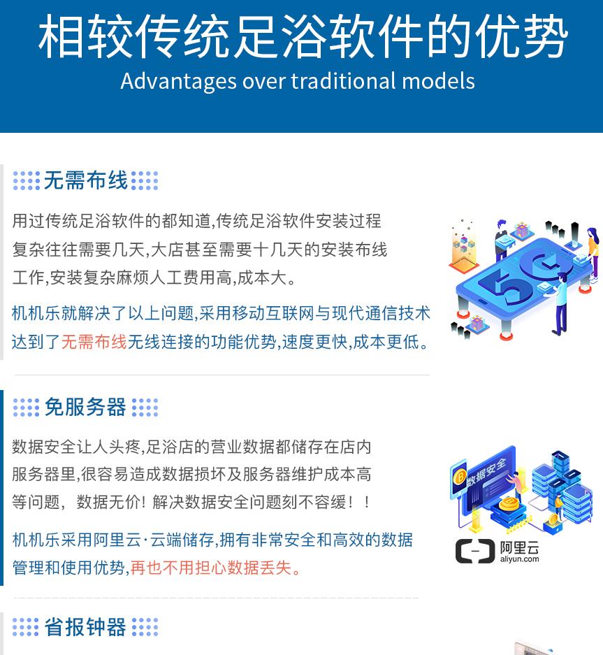 网站产品中心设计_03_10.jpg